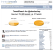 TweetReach.com - Twitter Analytics