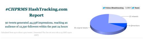 Screen shot 2012-12-06 at 8.12.59 AM