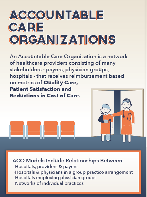 what are accountable care organizations and Momentum is growing for new health care delivery approaches that incentivize providers to deliver high quality, lower cost care that improves the consumer experience.