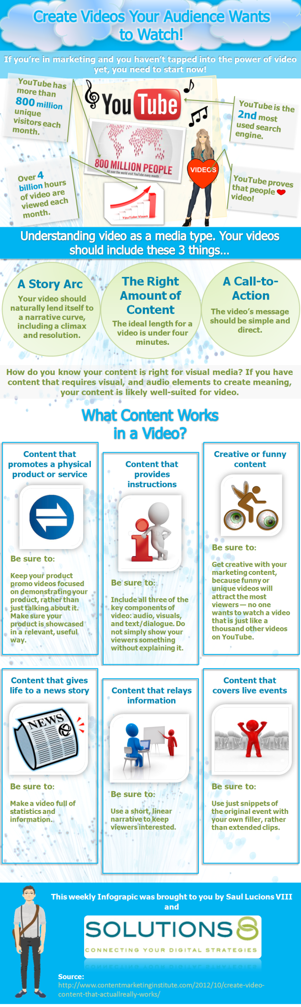 create-videos-your-audience-wants-to-watch