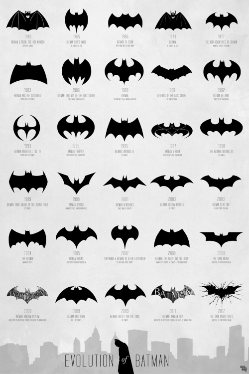 evolution-of-the-batman-logo