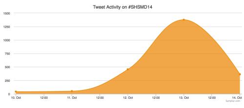 Screen Shot 2014-10-14 at 10.15.43 AM