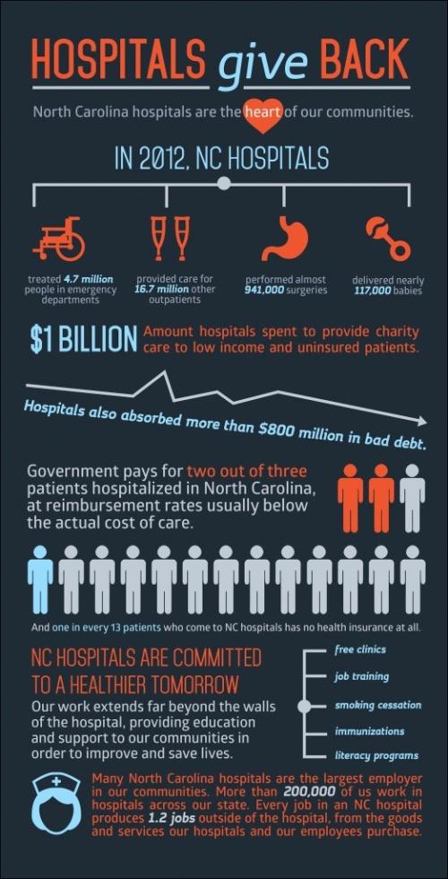 hospitals-give-back