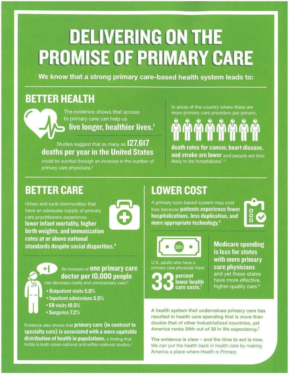 HealthIsPrimaryInfographic